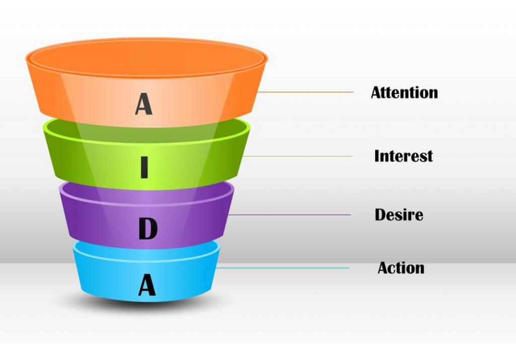 Come promuovere un libro: regole e fasi del book marketing